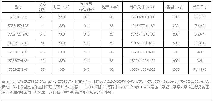 空压机全无油涡旋式系列SCR3X-SCR40X参数