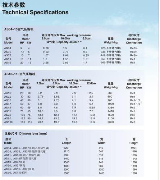 寿力AS系列技术参数